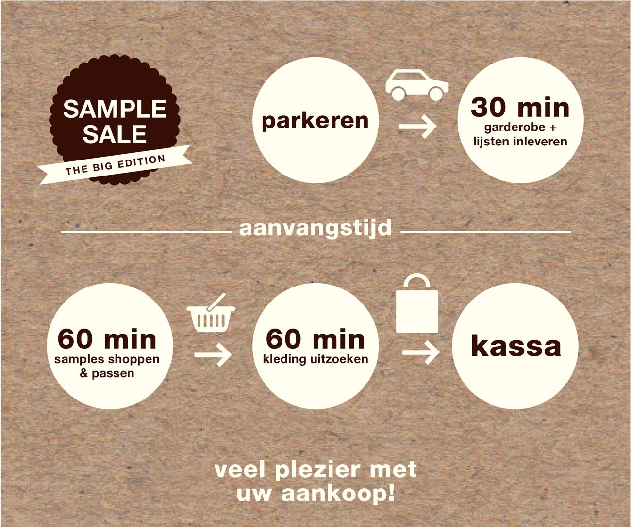 4funkyflavours sample sale infographic